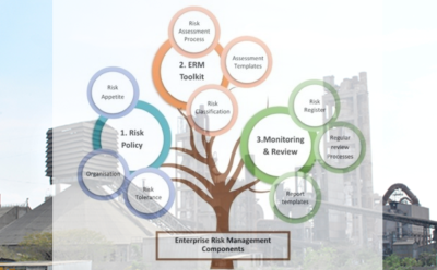 Enterprise Risk Management Framework for a cement manufacturer